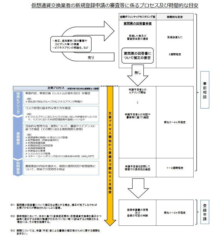金融庁資料